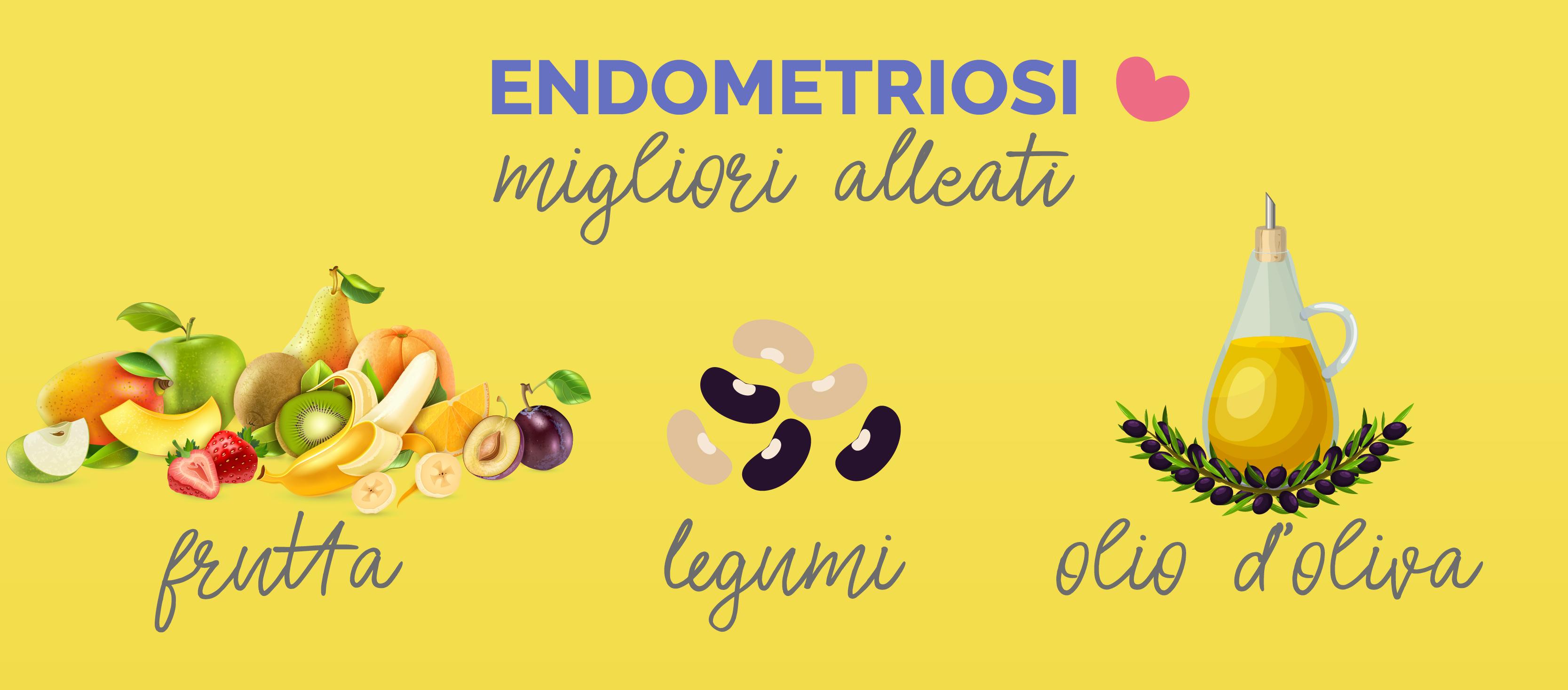 Come gestire l'endometriosi con il cibo